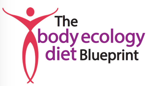 The Body Ecology Diet Blueprint eGuide
