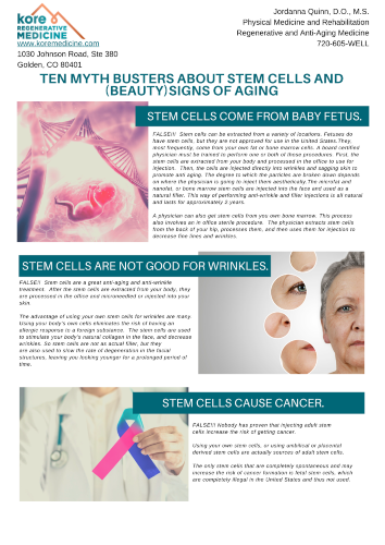 10 Myth Busters About Stem Cells and (Beauty) Signs of Aging eGuide